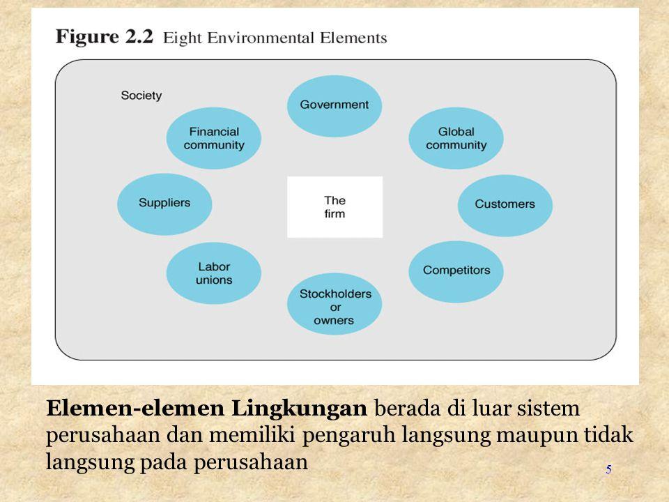 Elemen-elemen Lingkungan berada di luar sistem perusahaan dan memiliki pengaruh langsung maupun tidak langsung pada perusahaan