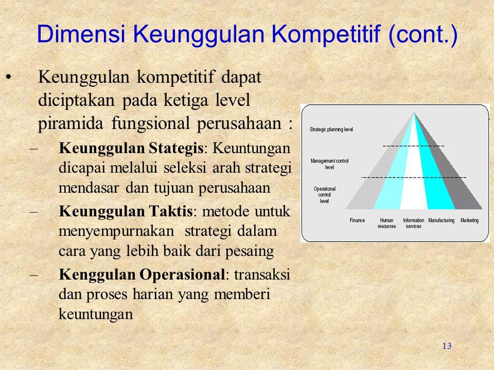 Dimensi Keunggulan Kompetitif (cont.)