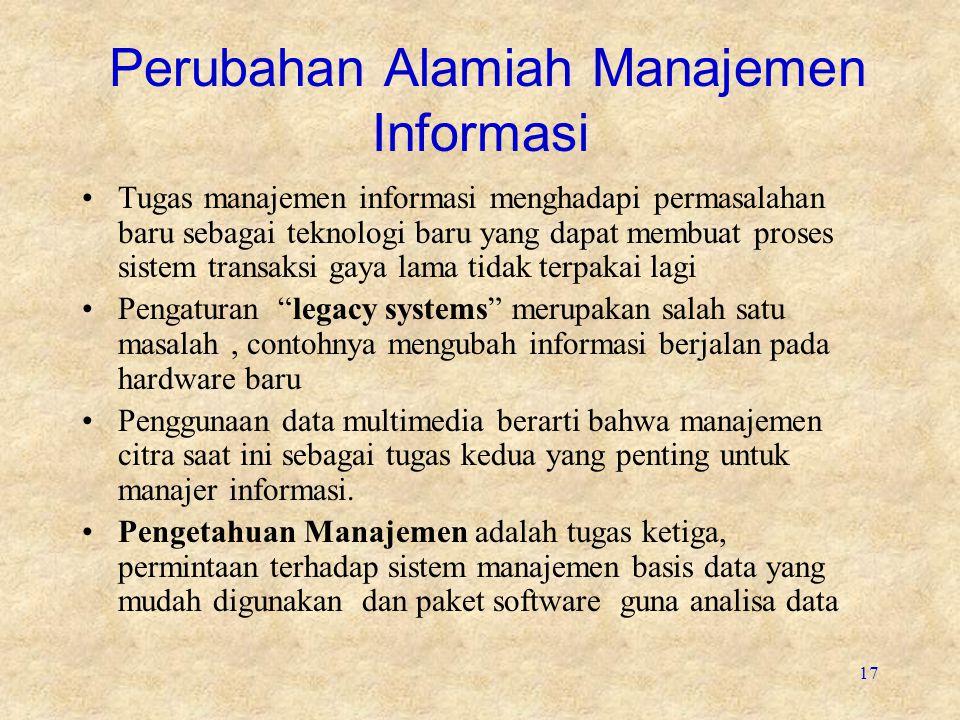 Perubahan Alamiah Manajemen Informasi