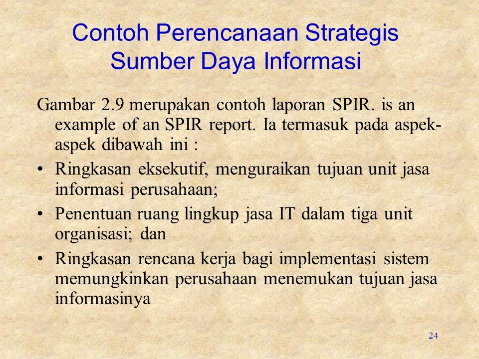 Contoh Perencanaan Strategis Sumber Daya Informasi