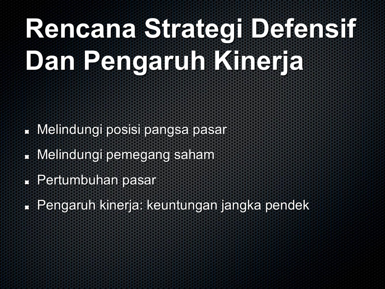 Rencana Strategi Defensif Dan Pengaruh Kinerja