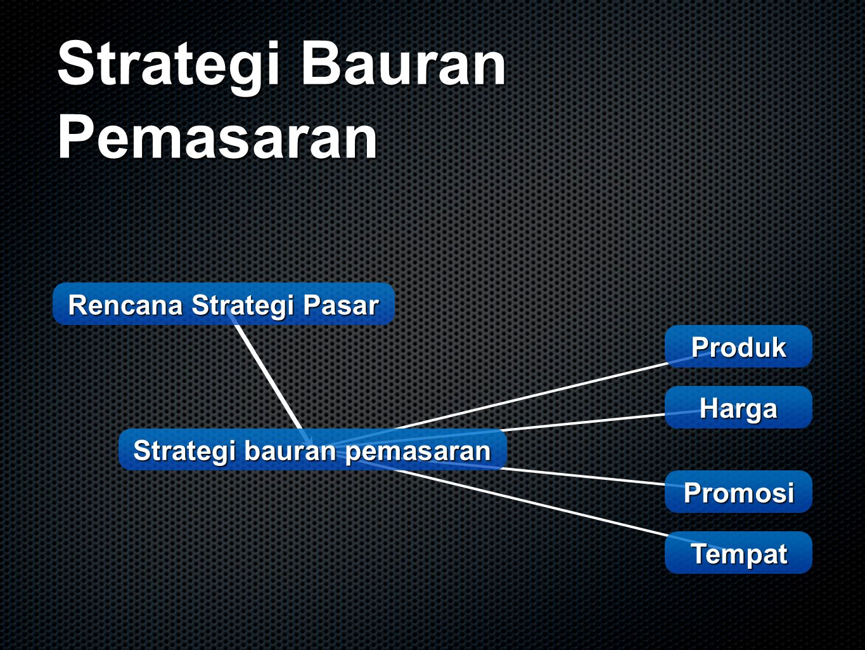 Strategi Bauran Pemasaran