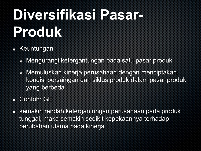 Diversifikasi Pasar-Produk