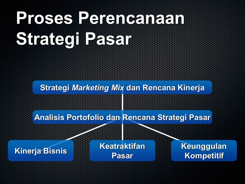 Proses Perencanaan Strategi Pasar