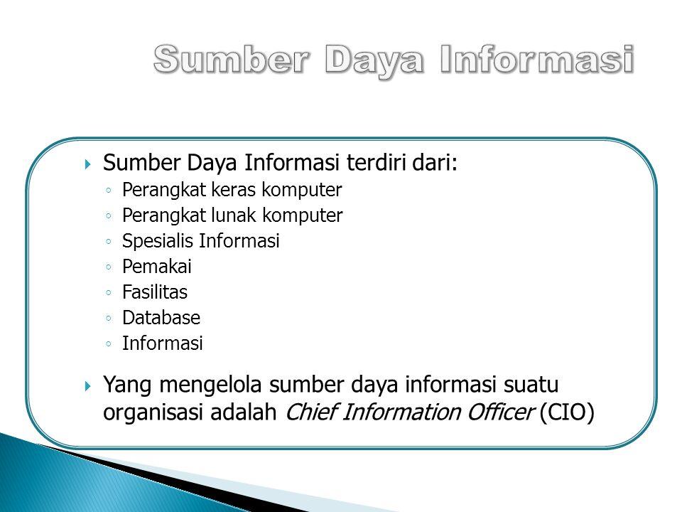 Sumber Daya Informasi Sumber Daya Informasi terdiri dari: