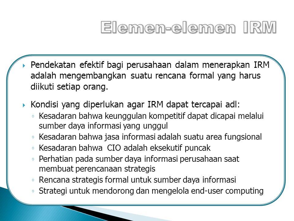 Elemen-elemen IRM