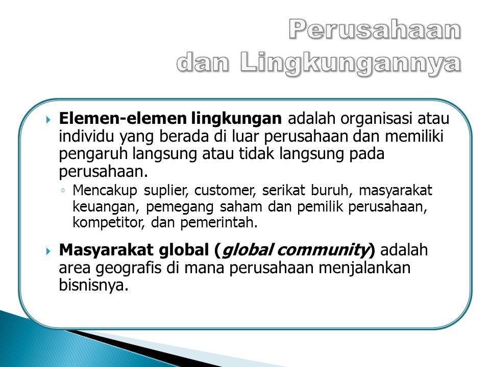 Perusahaan dan Lingkungannya