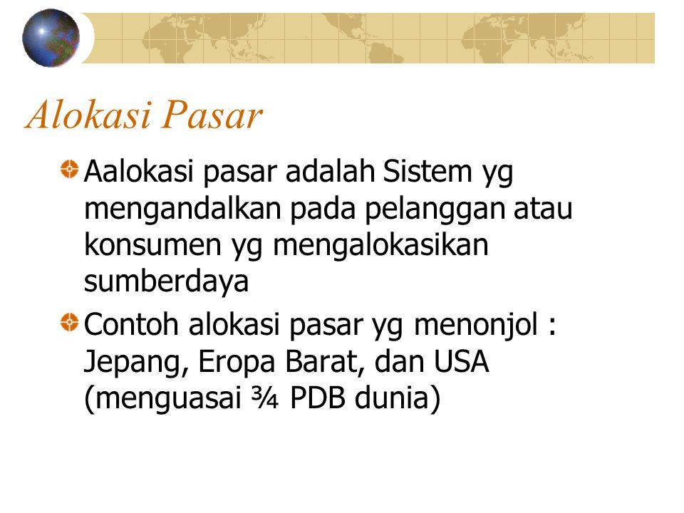 Alokasi Pasar Aalokasi pasar adalah Sistem yg mengandalkan pada pelanggan atau konsumen yg mengalokasikan sumberdaya.