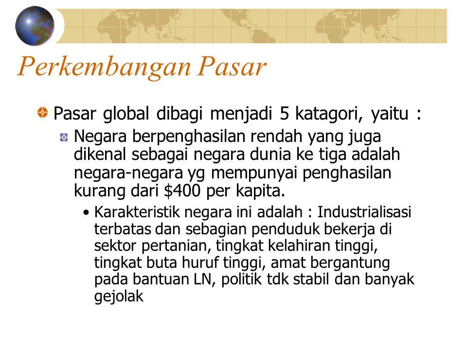 Perkembangan Pasar Pasar global dibagi menjadi 5 katagori, yaitu :
