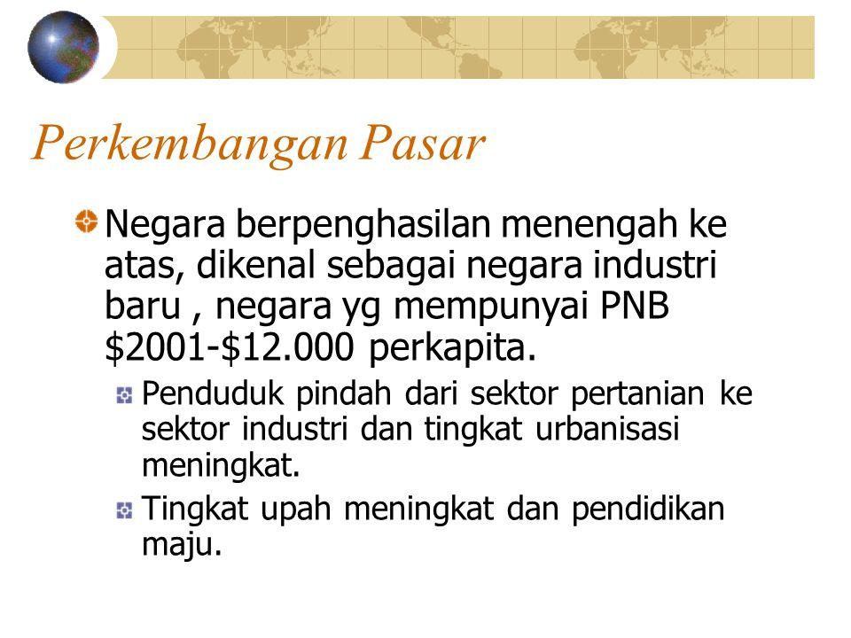 Perkembangan Pasar Negara berpenghasilan menengah ke atas, dikenal sebagai negara industri baru , negara yg mempunyai PNB $2001-$12.000 perkapita.