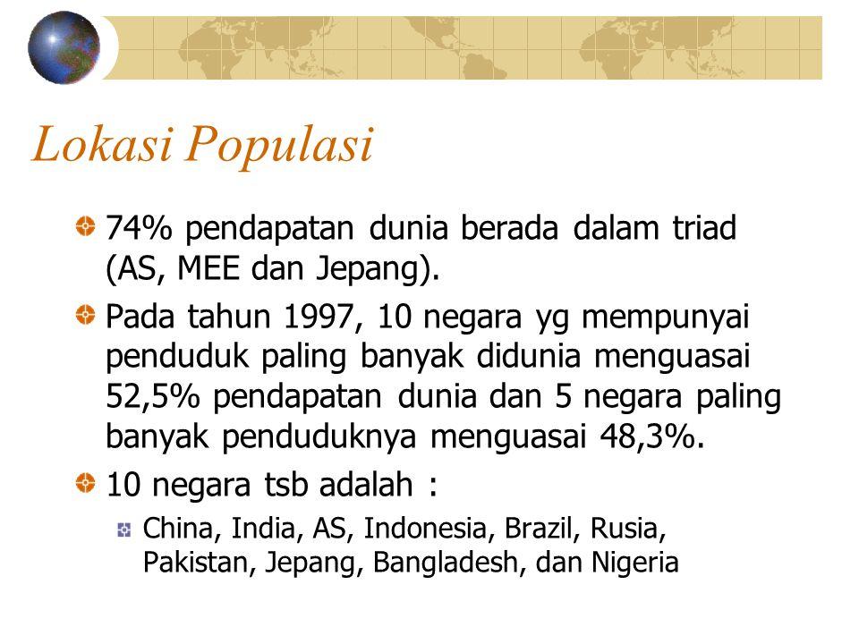 Lokasi Populasi 74% pendapatan dunia berada dalam triad (AS, MEE dan Jepang).