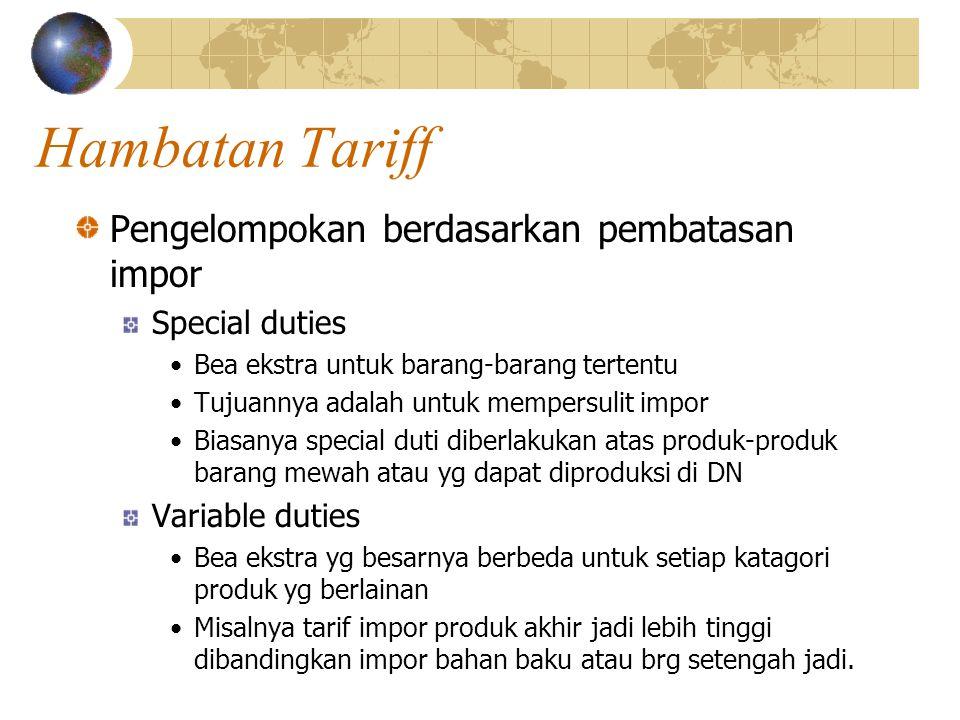 Hambatan Tariff Pengelompokan berdasarkan pembatasan impor