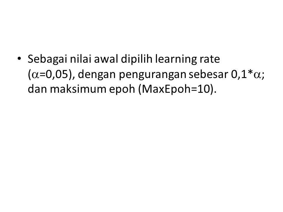 Sebagai nilai awal dipilih learning rate (=0,05), dengan pengurangan sebesar 0,1*; dan maksimum epoh (MaxEpoh=10).