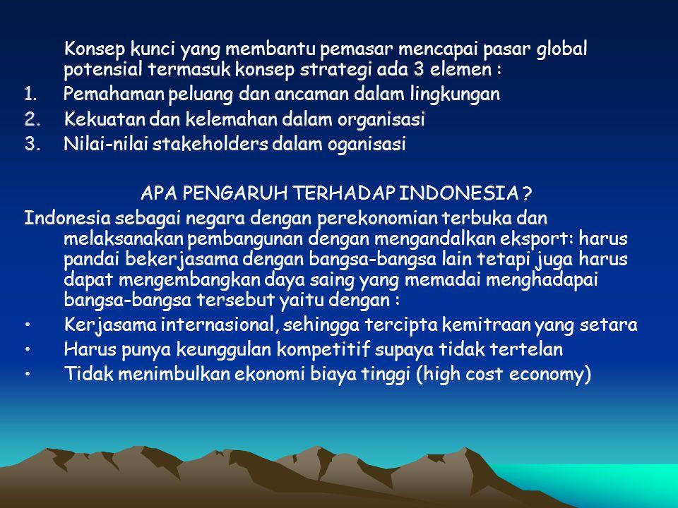 APA PENGARUH TERHADAP INDONESIA