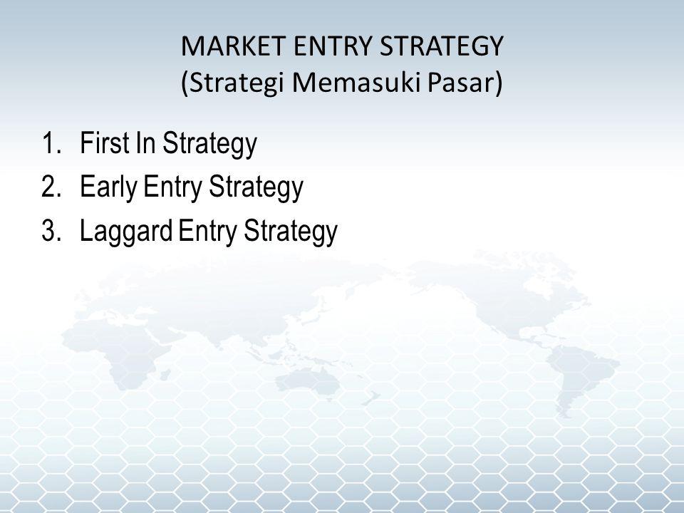 MARKET ENTRY STRATEGY (Strategi Memasuki Pasar)