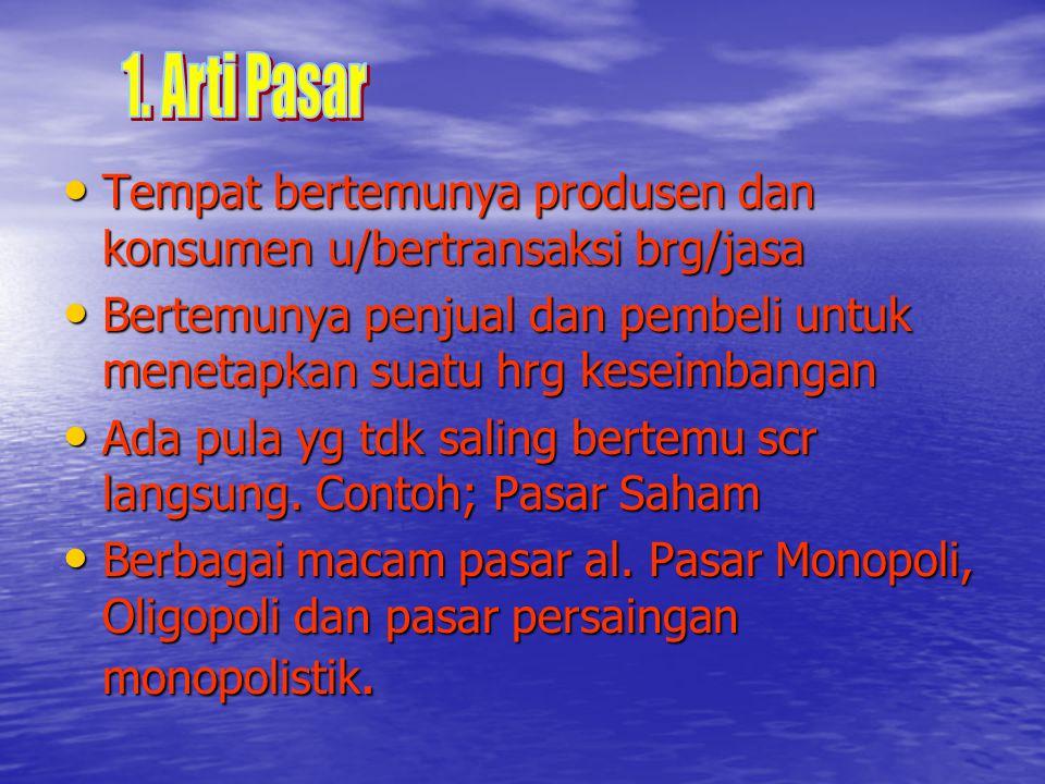 1. Arti Pasar Tempat bertemunya produsen dan konsumen u/bertransaksi brg/jasa.