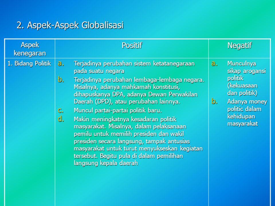 2. Aspek-Aspek Globalisasi
