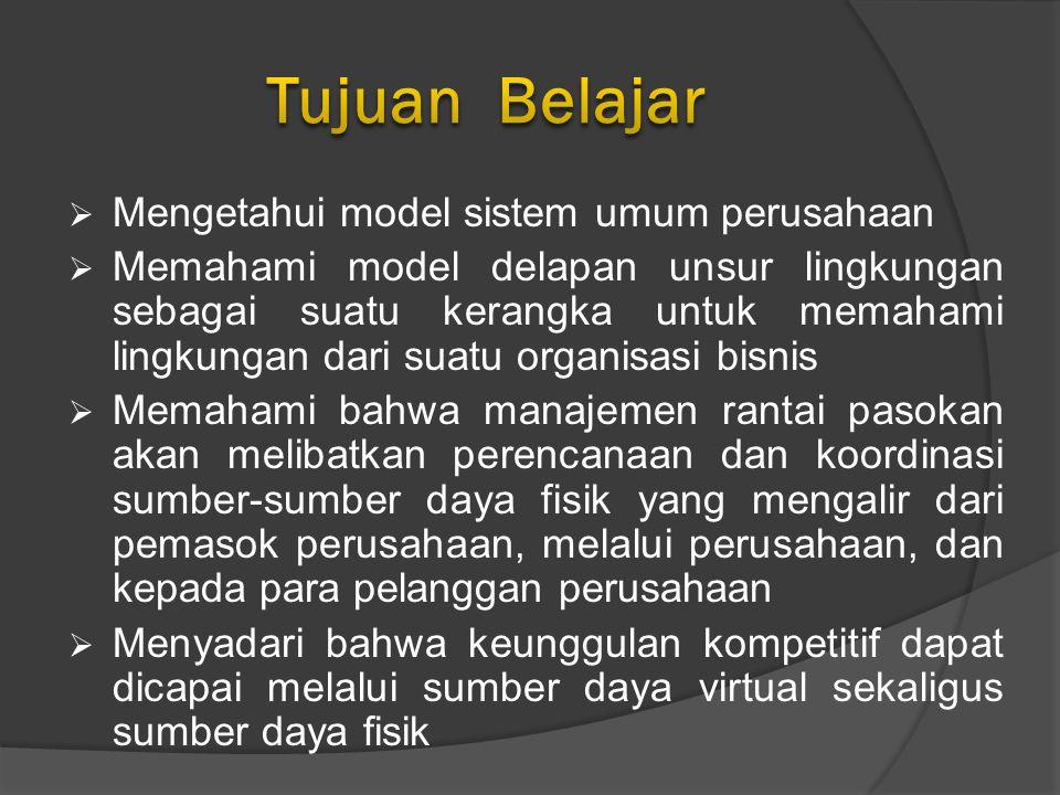Tujuan Belajar Mengetahui model sistem umum perusahaan