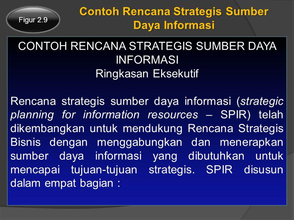Contoh Rencana Strategis Sumber Daya Informasi
