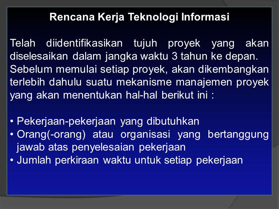 Rencana Kerja Teknologi Informasi