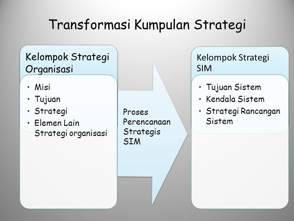 Transformasi Kumpulan Strategi