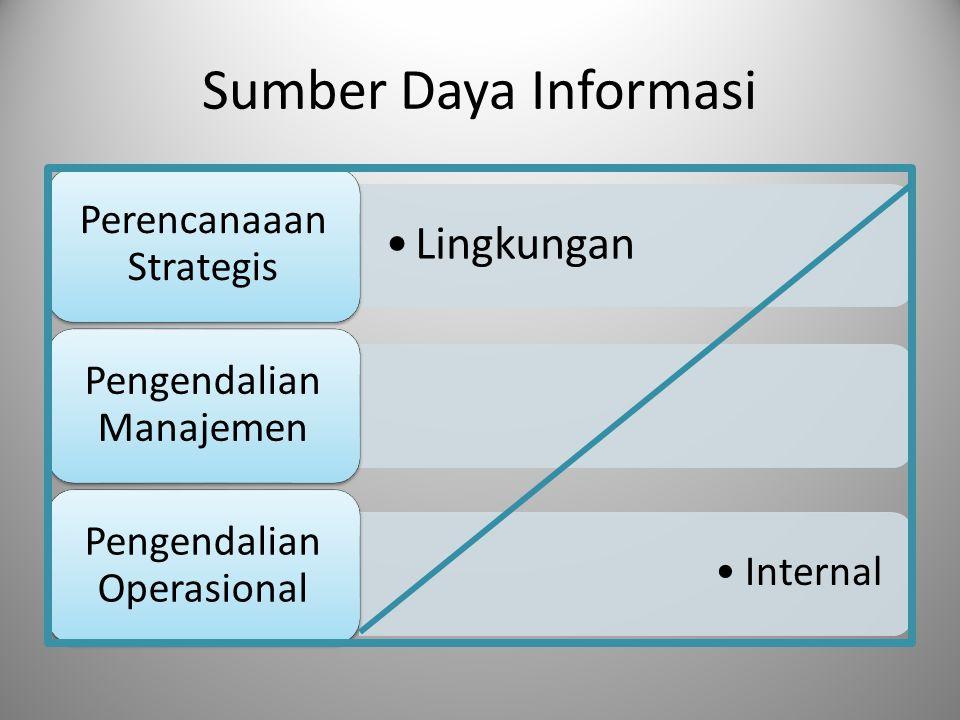 Sumber Daya Informasi Lingkungan Perencanaaan Strategis