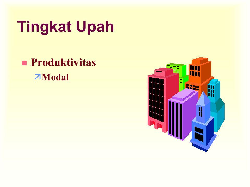 Tingkat Upah Produktivitas Modal