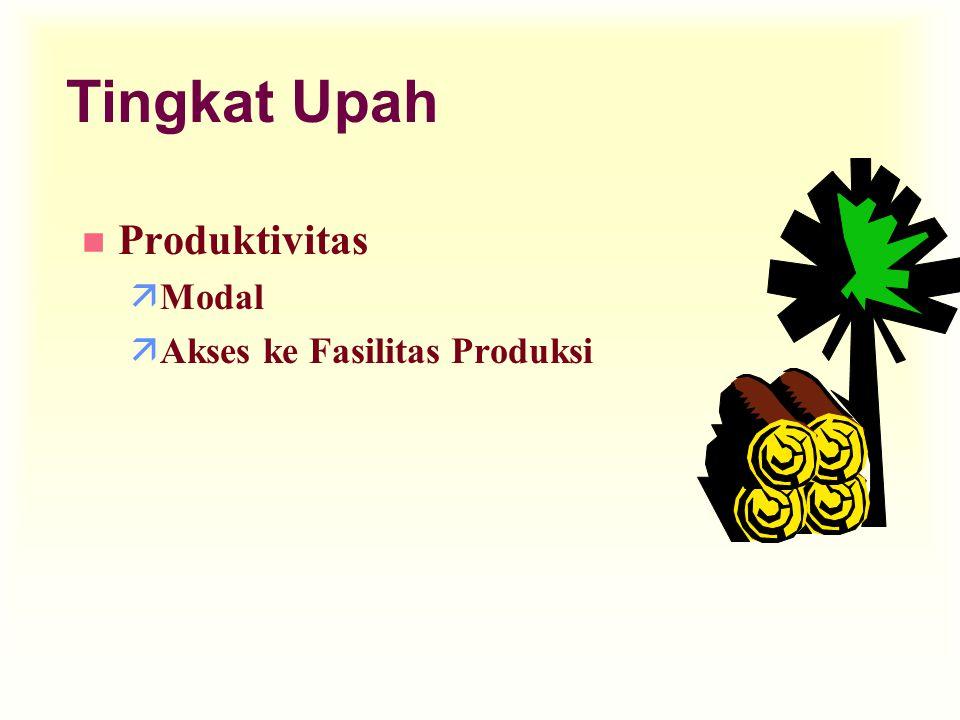 Tingkat Upah Produktivitas Modal Akses ke Fasilitas Produksi