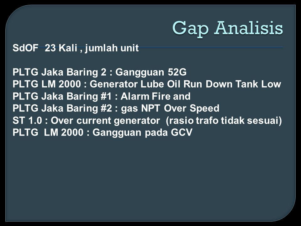 Gap Analisis SdOF 23 Kali , jumlah unit