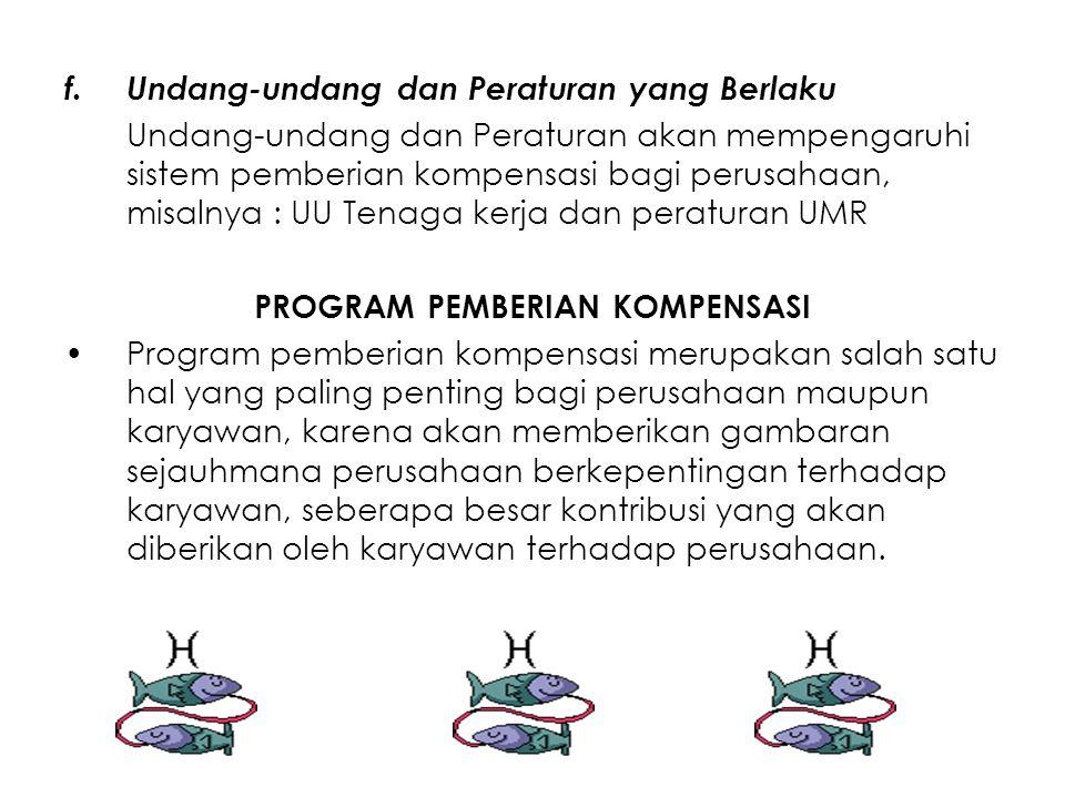 PROGRAM PEMBERIAN KOMPENSASI