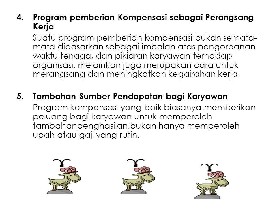 Program pemberian Kompensasi sebagai Perangsang Kerja