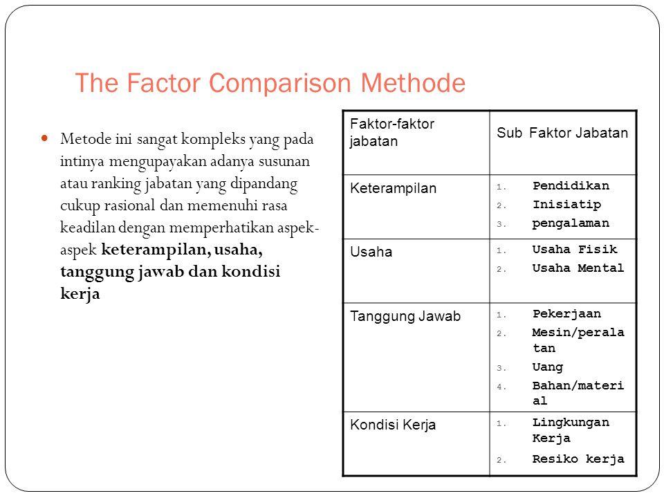 The Factor Comparison Methode