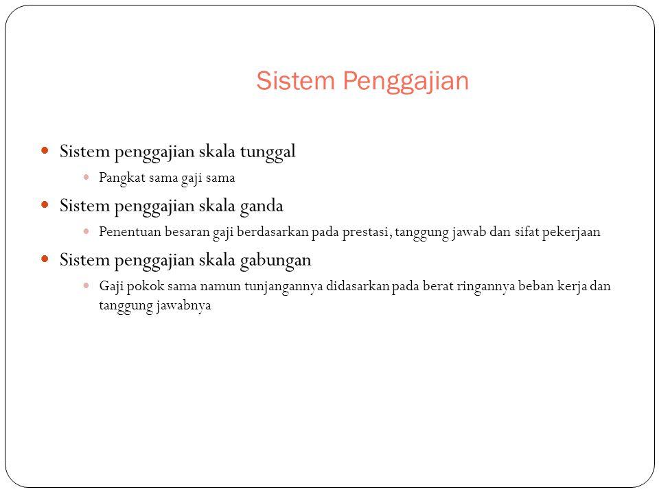 Sistem Penggajian Sistem penggajian skala tunggal