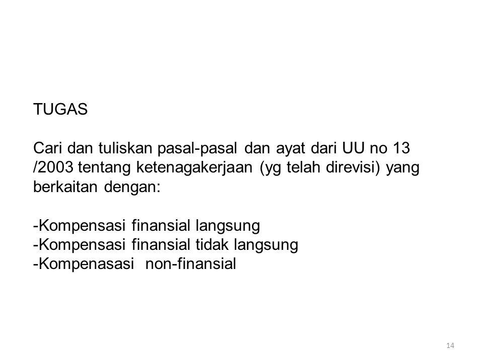 TUGAS Cari dan tuliskan pasal-pasal dan ayat dari UU no 13 /2003 tentang ketenagakerjaan (yg telah direvisi) yang berkaitan dengan: