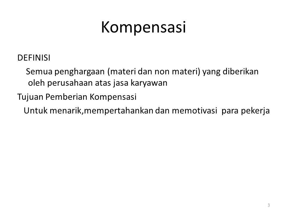 Kompensasi DEFINISI. Semua penghargaan (materi dan non materi) yang diberikan oleh perusahaan atas jasa karyawan.