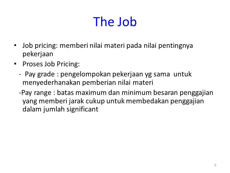 The Job Job pricing: memberi nilai materi pada nilai pentingnya pekerjaan. Proses Job Pricing: