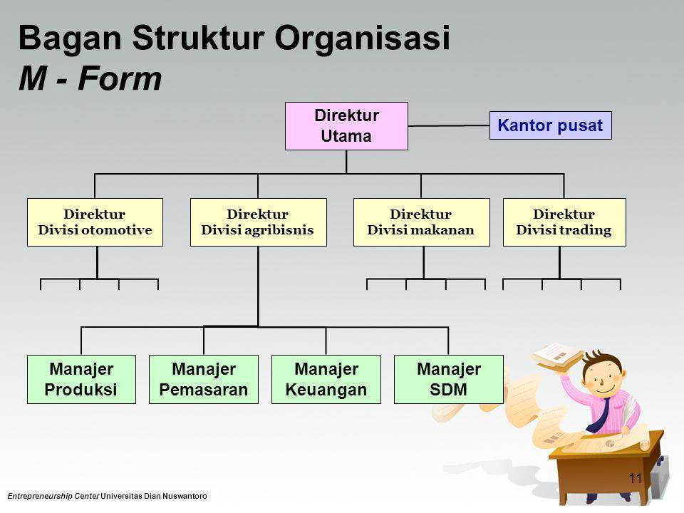 Bagan Struktur Organisasi M - Form
