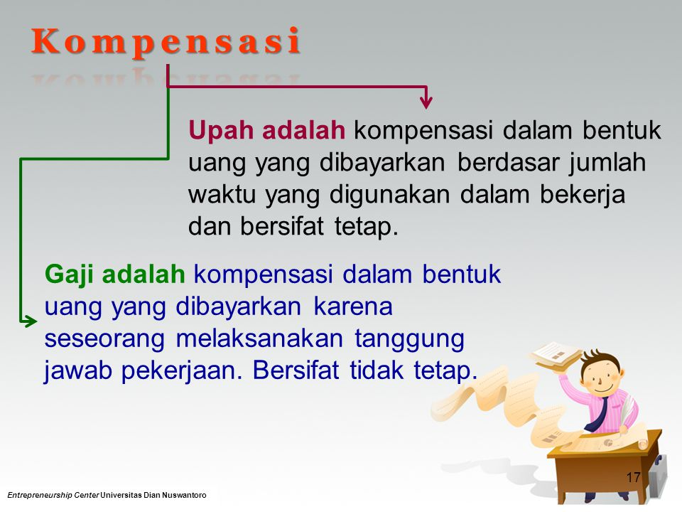Kompensasi Upah adalah kompensasi dalam bentuk uang yang dibayarkan berdasar jumlah waktu yang digunakan dalam bekerja dan bersifat tetap.