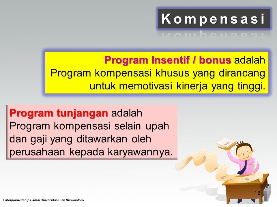 Kompensasi Program Insentif / bonus adalah