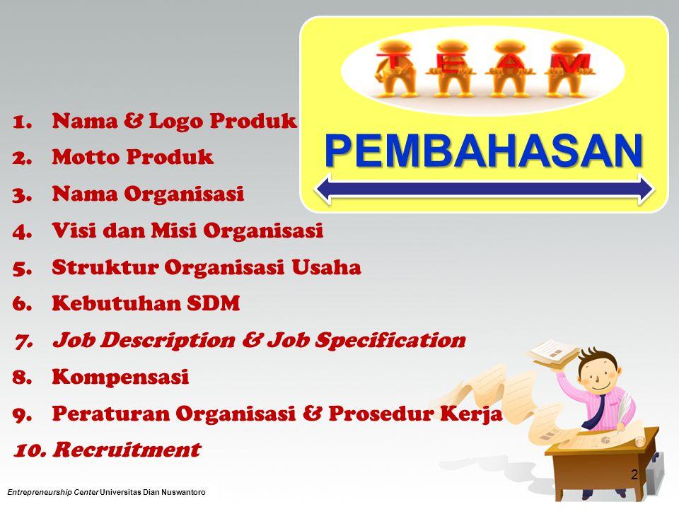 PEMBAHASAN Nama & Logo Produk Motto Produk Nama Organisasi
