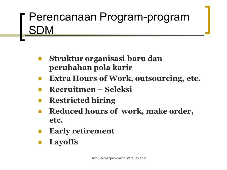 Perencanaan Program-program SDM