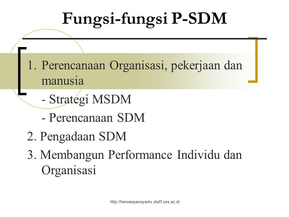 Fungsi-fungsi P-SDM Perencanaan Organisasi, pekerjaan dan manusia