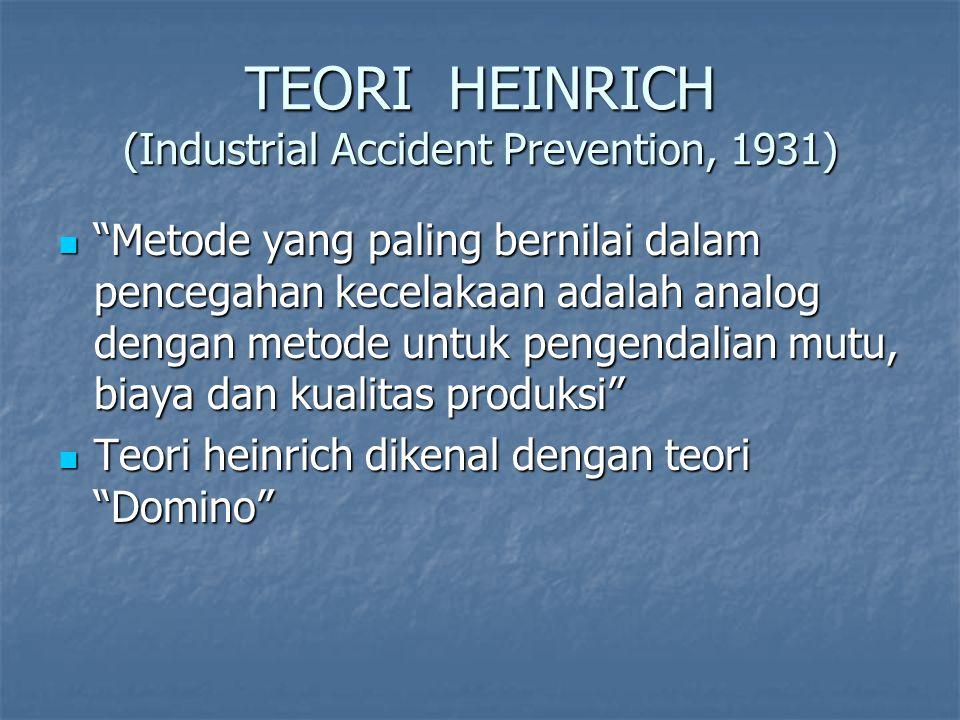 TEORI HEINRICH (Industrial Accident Prevention, 1931)