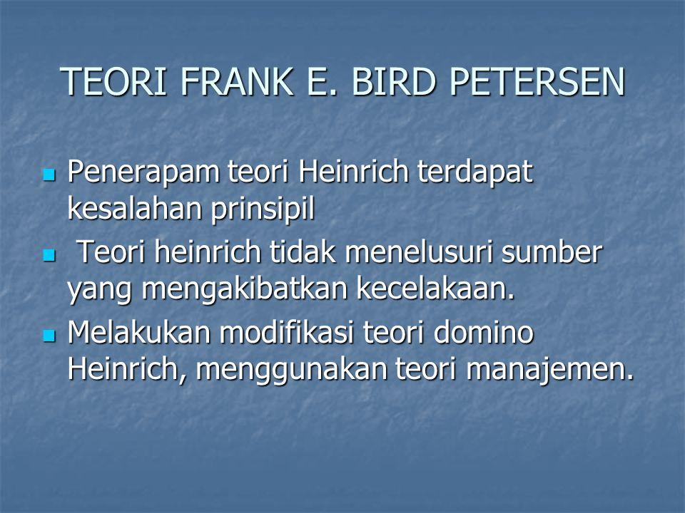 TEORI FRANK E. BIRD PETERSEN