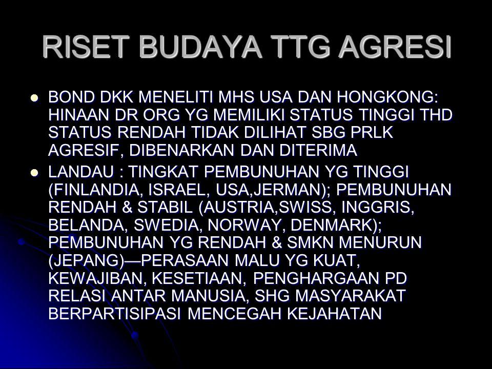 RISET BUDAYA TTG AGRESI