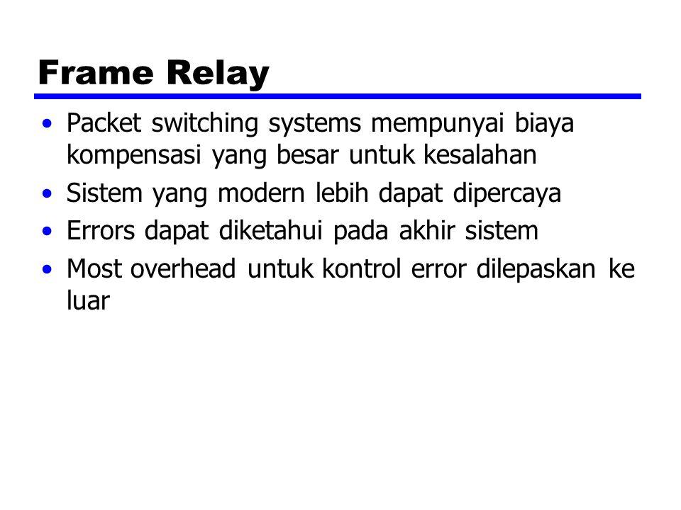 Frame Relay Packet switching systems mempunyai biaya kompensasi yang besar untuk kesalahan. Sistem yang modern lebih dapat dipercaya.