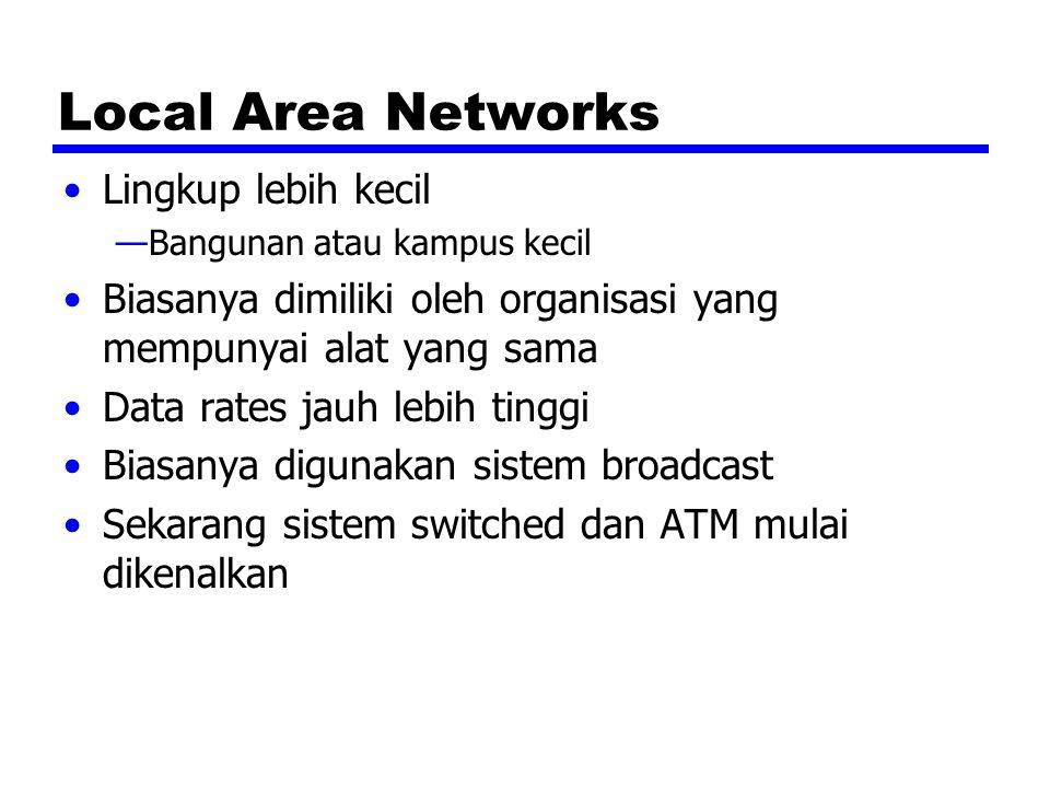 Local Area Networks Lingkup lebih kecil