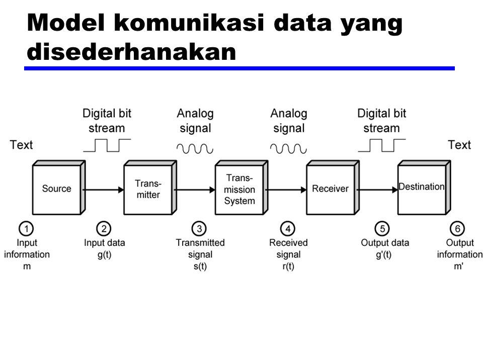Model komunikasi data yang disederhanakan