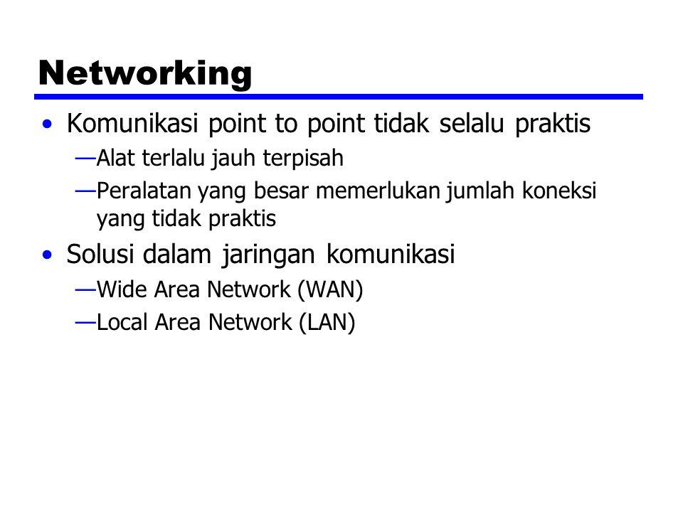 Networking Komunikasi point to point tidak selalu praktis