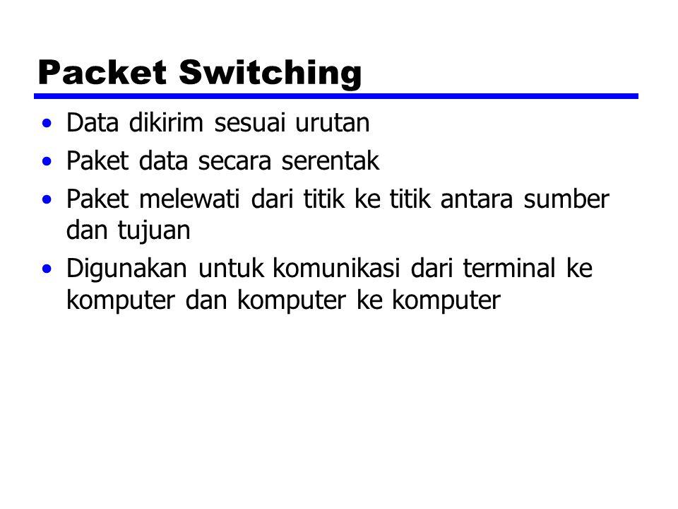 Packet Switching Data dikirim sesuai urutan Paket data secara serentak